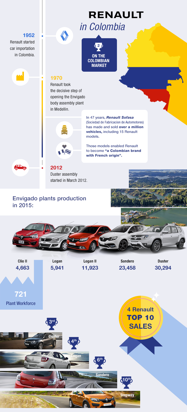 Infographie_1_EN_COLOMBIA