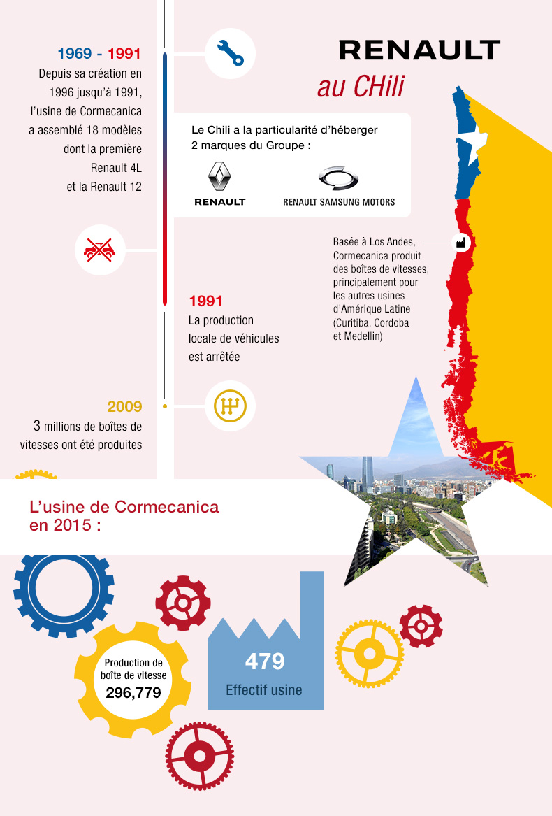Infographie_1_FR_CHILI
