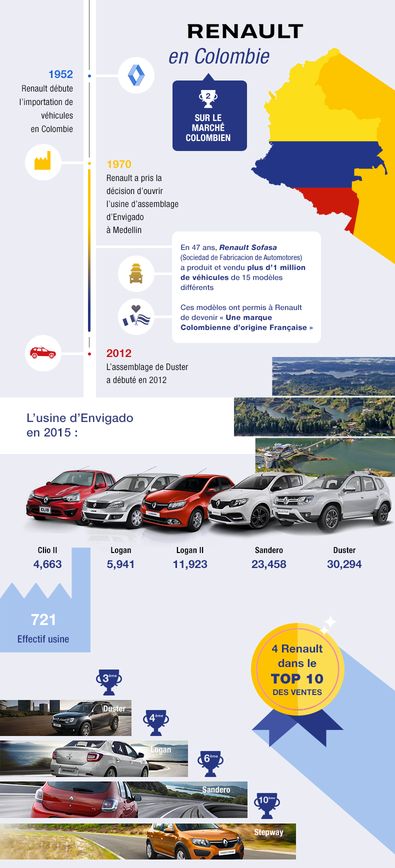 Infographie_1_FR_COLOMBIE