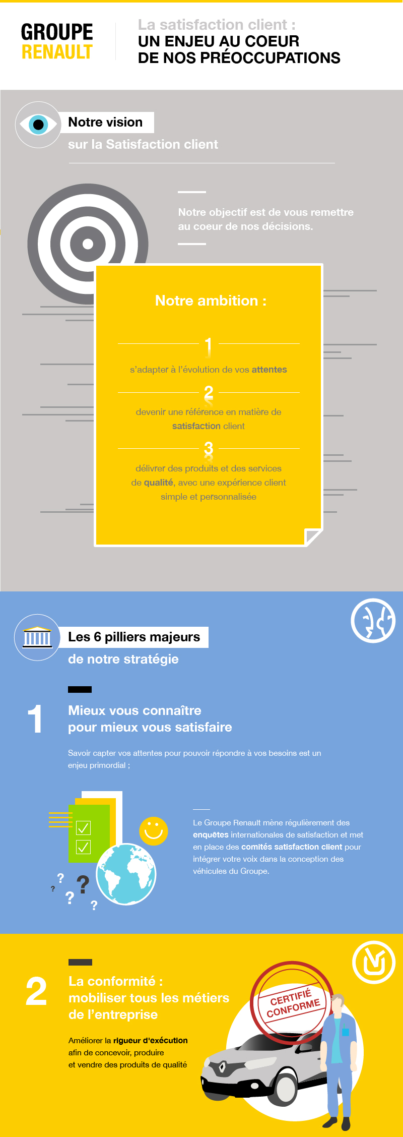 Renault-infog-satisfaction-client-01