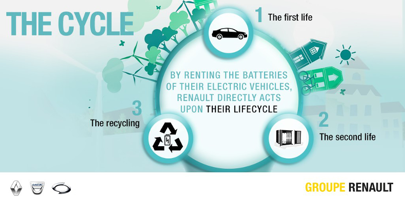 2017-electric vehicle batteries-circular economy