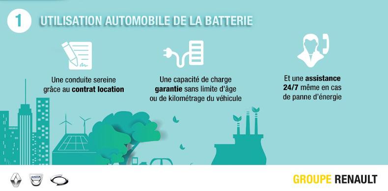 2017 - Renault véhicule éléctrique optimisation des batteries