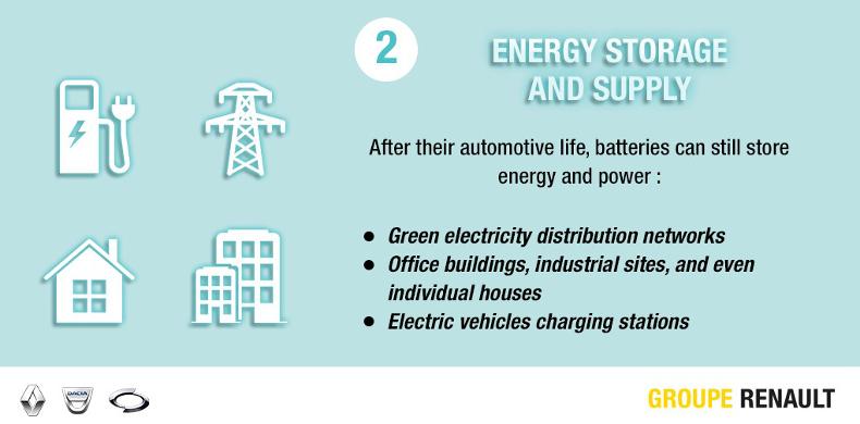 2017-electric vehicle-energy stockage