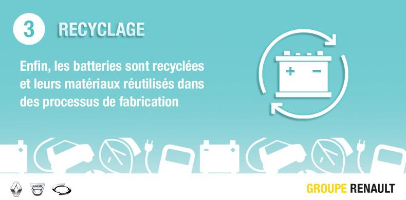 2017-Renault véhicule éléctrique recyclage de la batterie