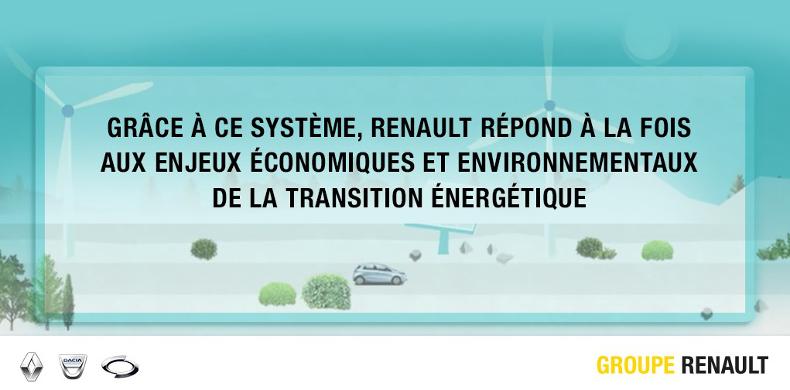 2017-Système de recyclage de Renault-véhicule électrique-batterie-économie circulaire