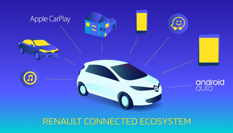 renault upgrades connected car offering combining the best of the car and smartphone ecosystems. Black Bedroom Furniture Sets. Home Design Ideas