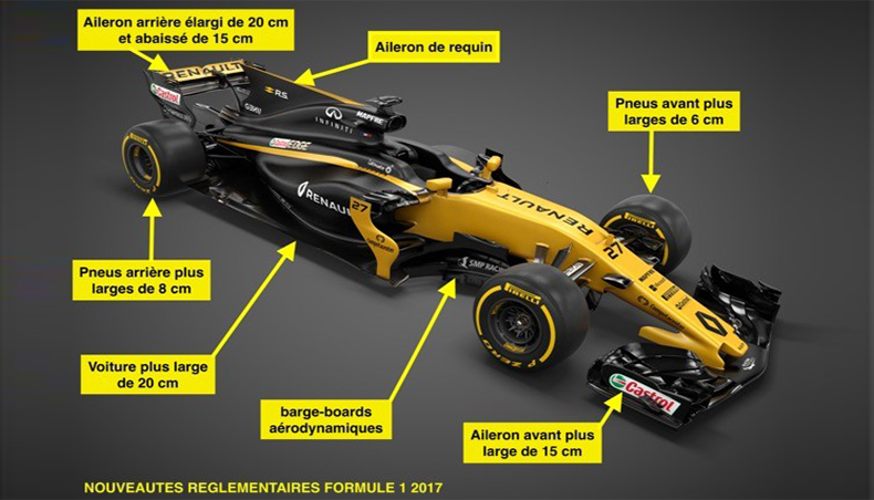 2017-Groupe Renault sport car R.S.17 Visions - Formule 1 GP Chine