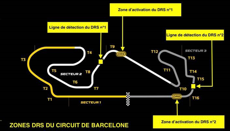 Groupe Renault Formule 1 DRS circuit Barcelone