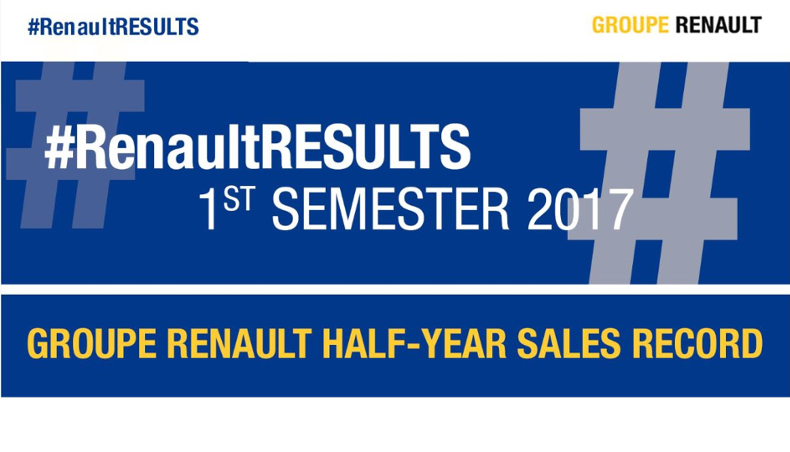 2017 - Groupe Renault - World sales results in first-half