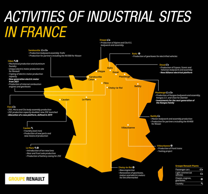 2018 - Industrial Sites France - Groupe Renault - Map