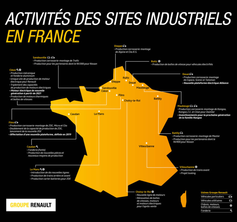 2018 - Sites industriels France - Groupe Renault
