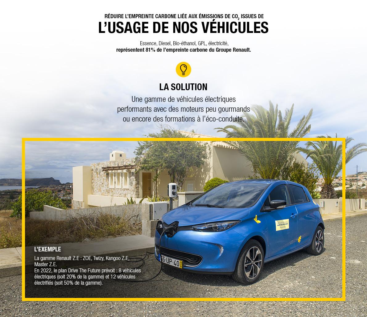 Réduire l'empreinte carbone liée aux émissions de CO2 issues de l'usage de nos véhicules