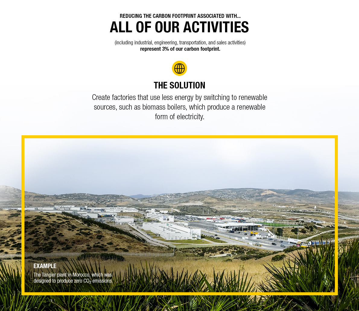 Reducing the carbon footprint associated with all activities of Groupe Renault
