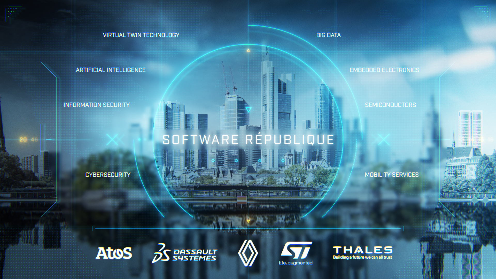 The Software République: a new ecosystem for innovation in intelligent and sustainable mobility
