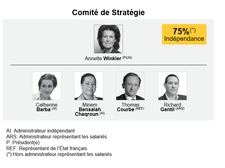 comite-de-strategie