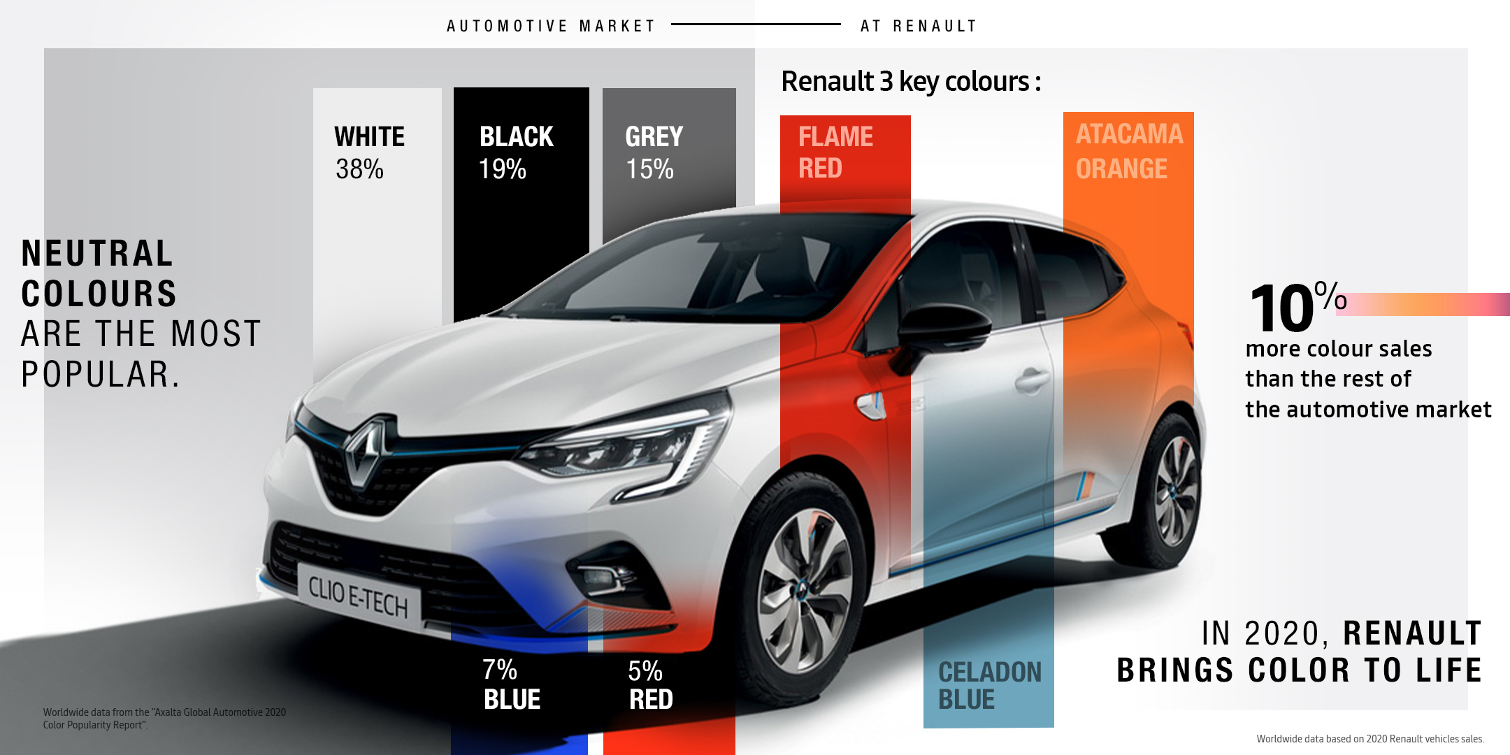 renault brings color to life